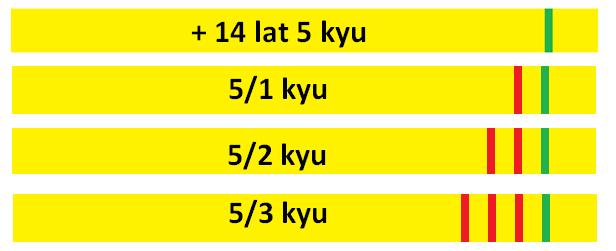5_kyu_new