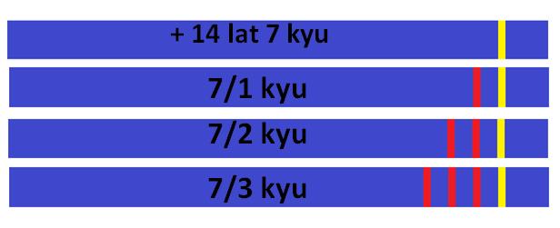 7_kyu_new